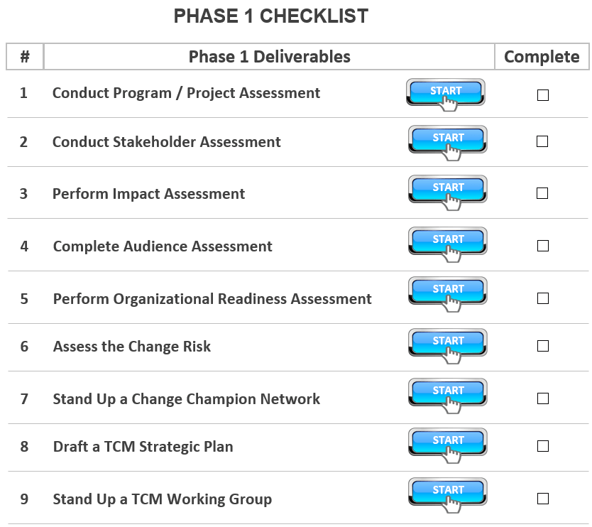 AGS Phase 1 Checklist