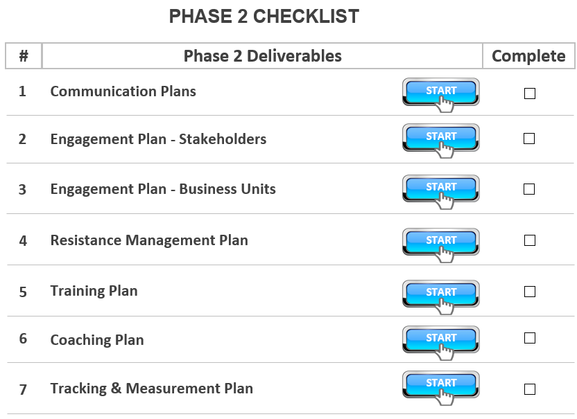 Checklist for Organization Change Management Plans and Templates