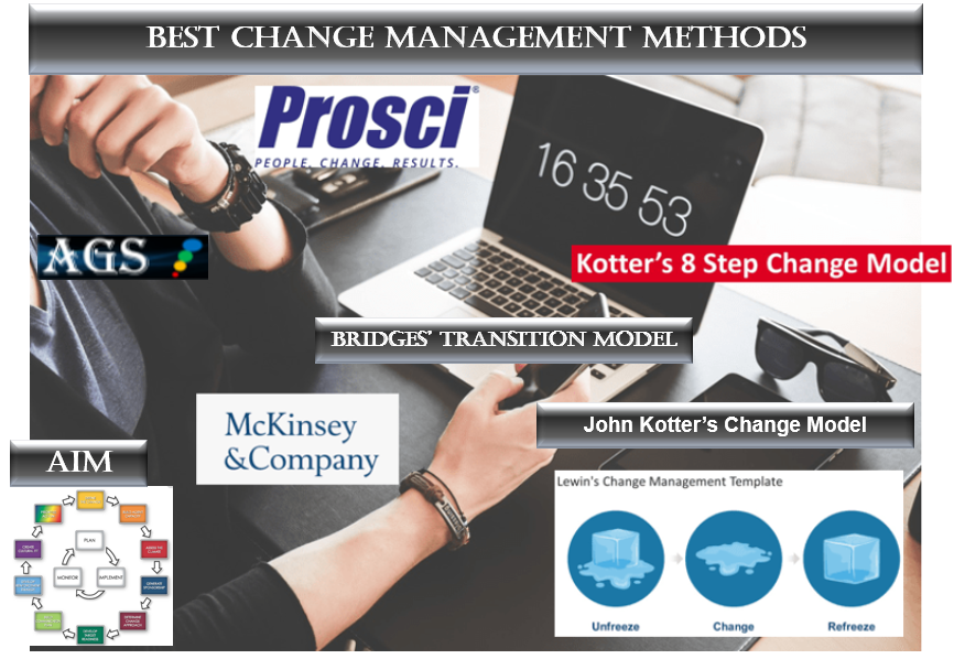 The best change management methodology and change models