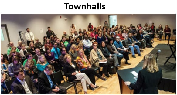 Engagement with the community- Townhalls