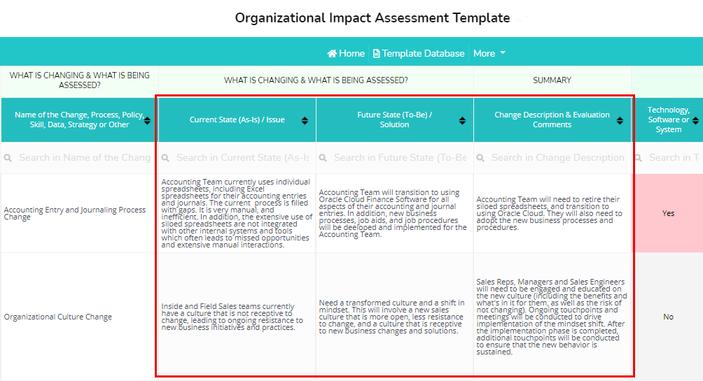 impact analysis tools and examples