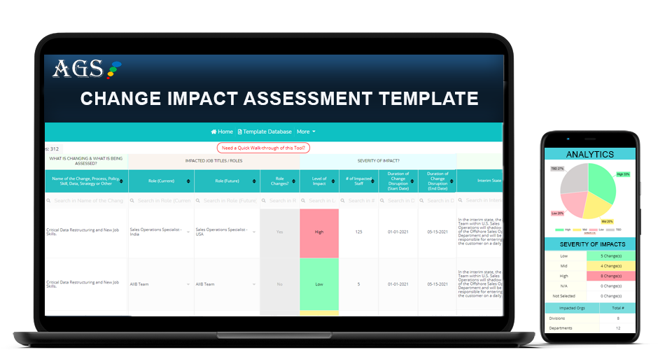 Change Impacts Organizational Assessment Template