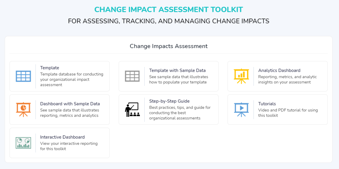 Change impact assessment and business impact analysis template