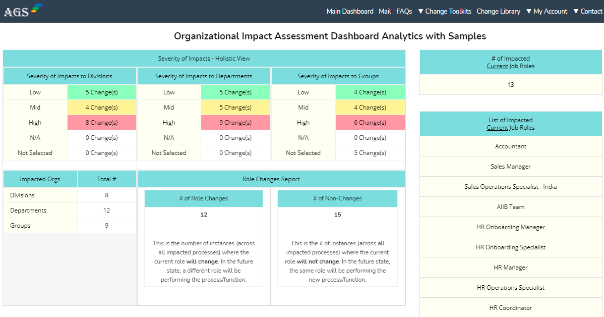 business impact analysis template and analytics reporting dashboard