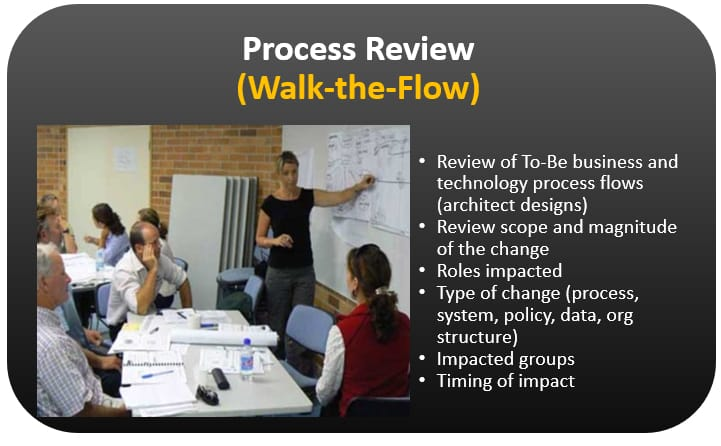 """Walk-the-Flow"" review"