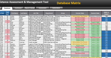Database Matrix, Samples, Templates - To Mitigate Resistance