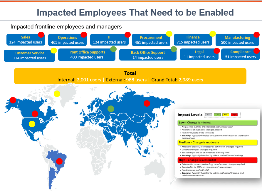 Employee Training and Enablement Plan - Sample-min