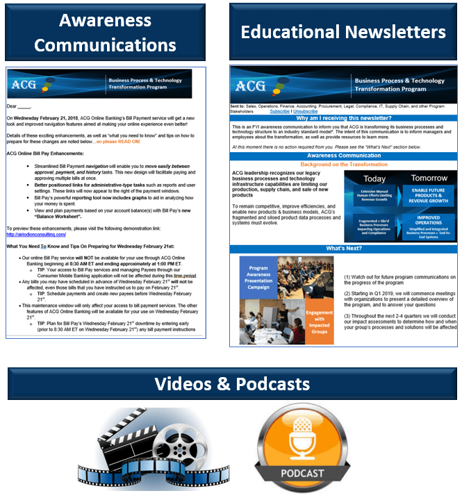 Awareness Communications and Newsletters