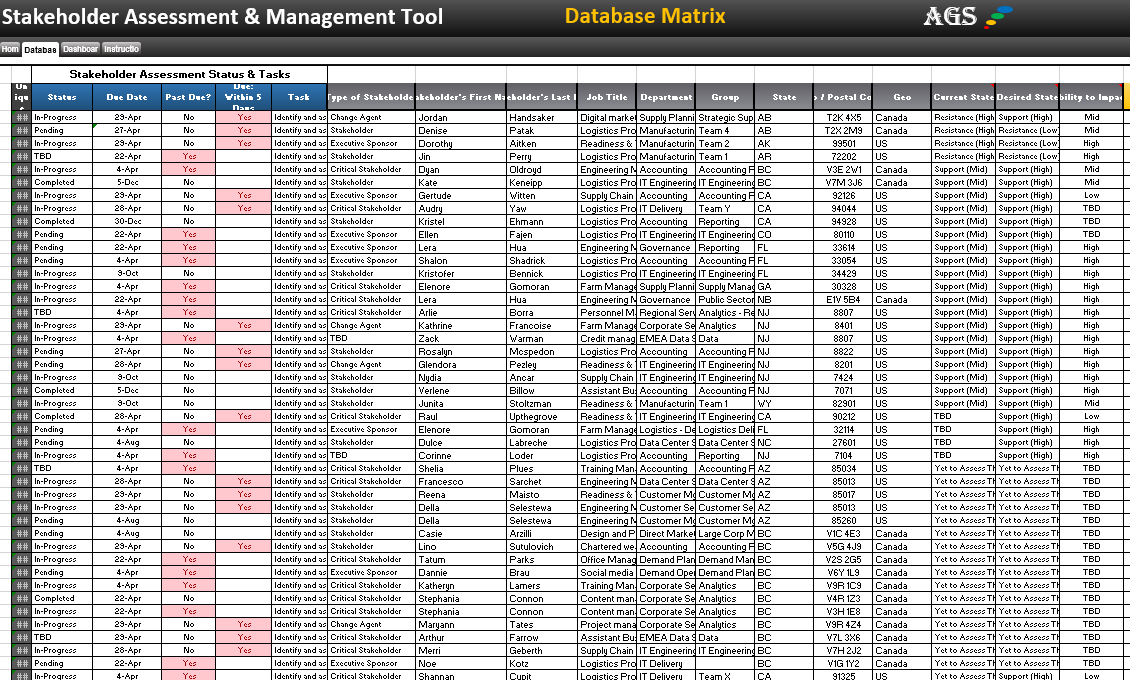 Stakeholder Assessment, Engagement and Management Matrix Database Tool