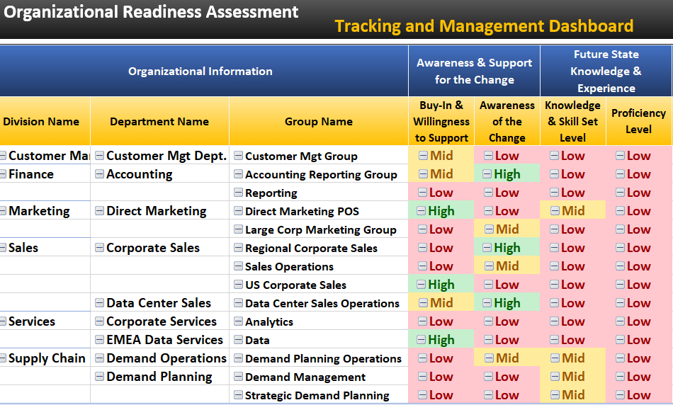 Template, Tool, Software Dashboard - Organizational Readiness Assessment