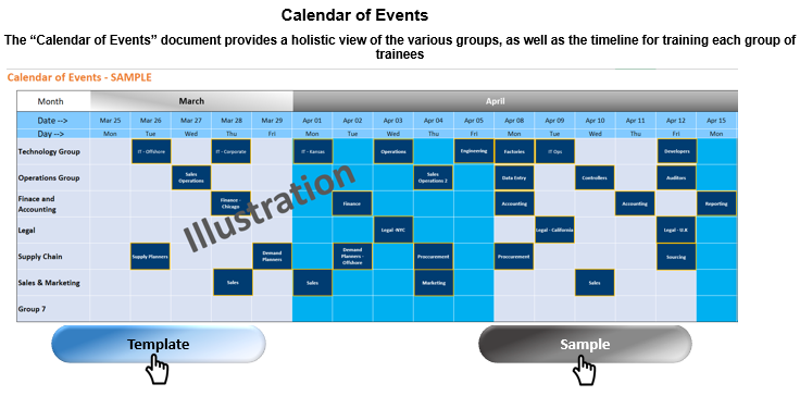 Training Schedule, Timeline and Itinerary
