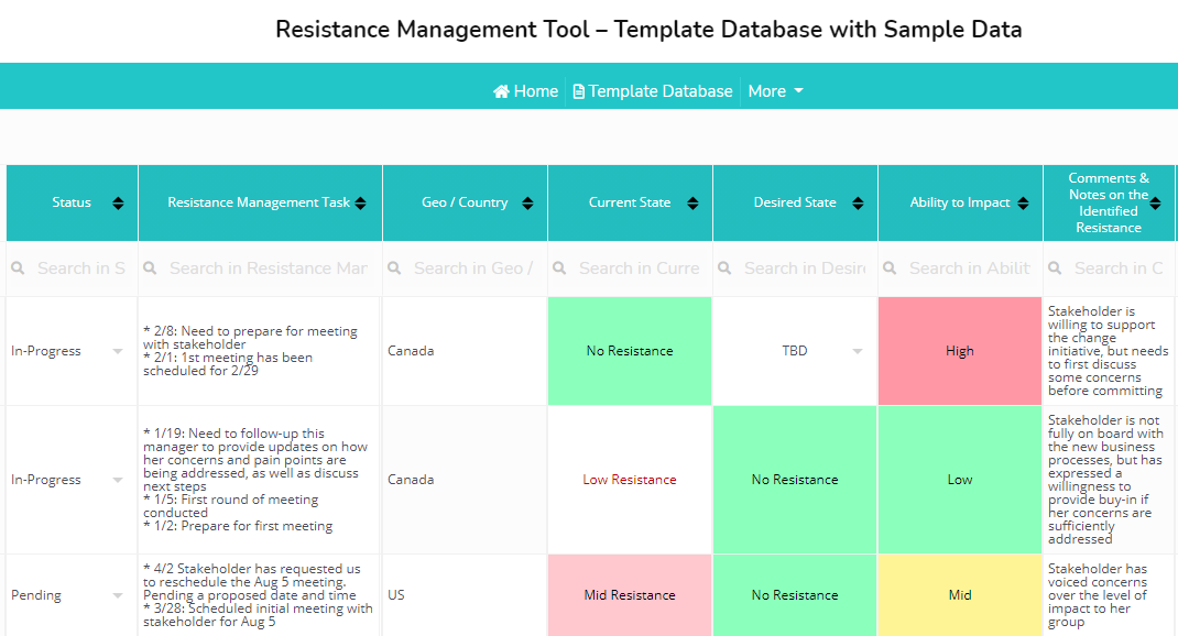 Project and Change Management Resistance Plan