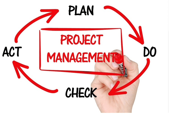 Top Project Management Software Tools-min