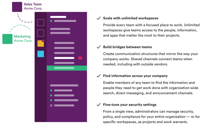 Benefits of Slack for Business