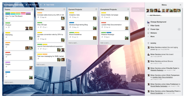 Trello Board Overview