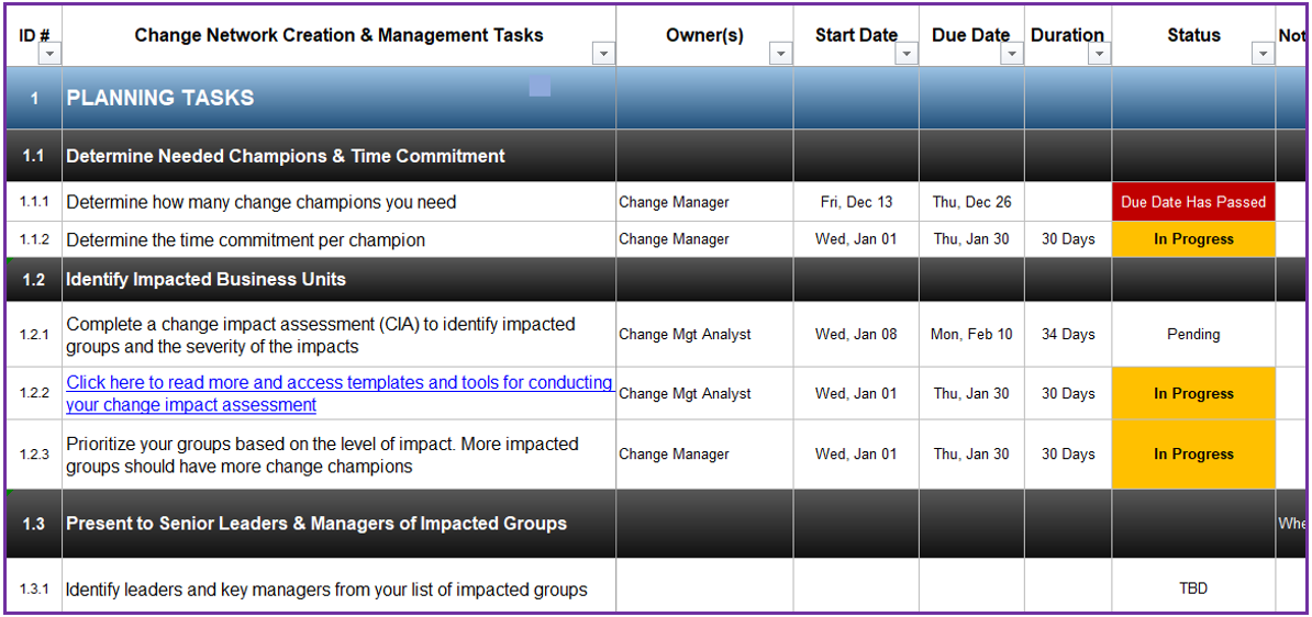 Change Agent Network Toolkit