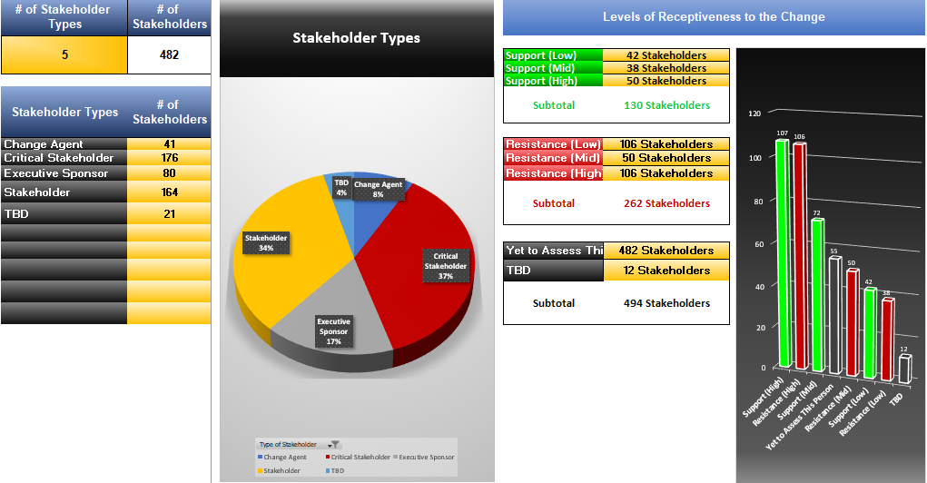 stakeholder management tools