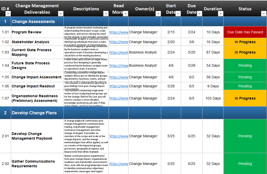 Change Management Plan Template and Matrix - Updated