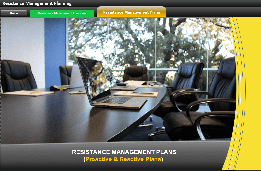 Software and Template for Managing Employee Resistance to Change-min