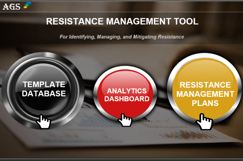 How to Overcome Resistance to Change - Resistance Management Plans-min