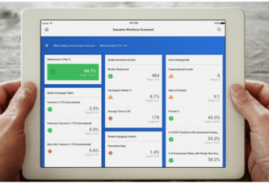 Workday 2020 Review