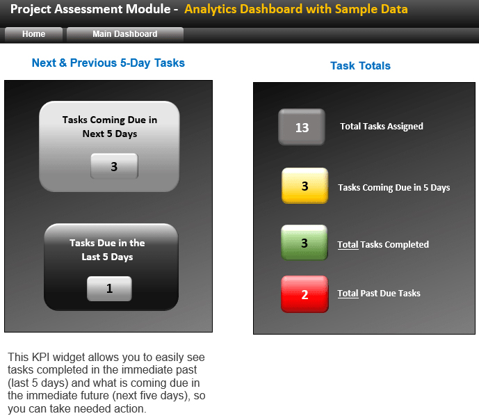 Project Management Assessment Analytics Dashboard