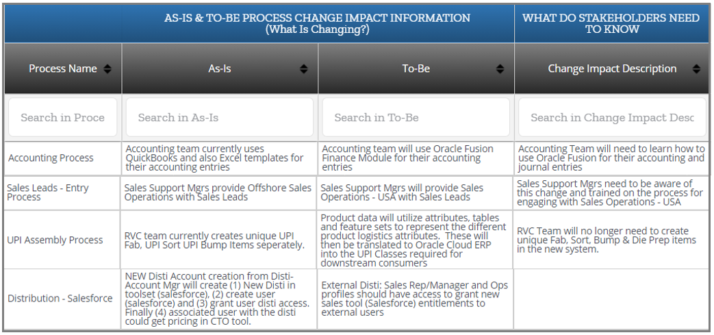 Business Impact Management Toolkit