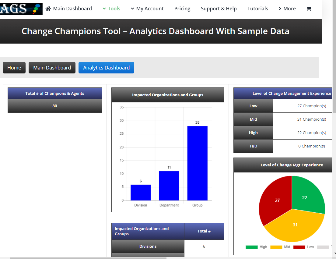 AGS Cloud Change Champion Toolkit Analytics Dashboard