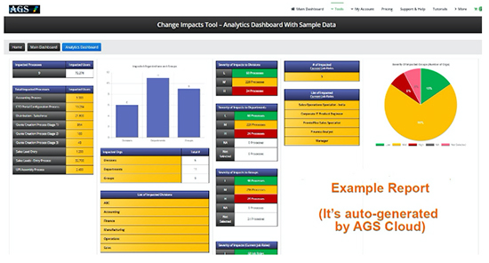 AGS Cloud - Real-Time Analytics for an Impact Assessment