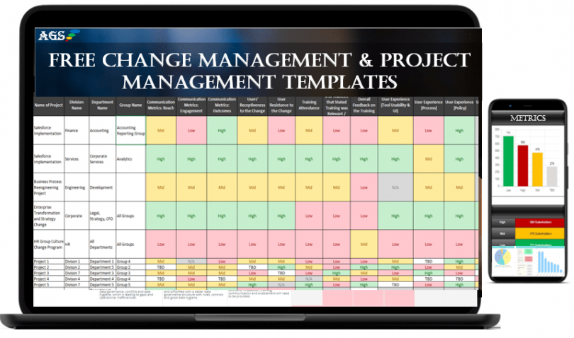 Free Change Management & Project Management Templates-min