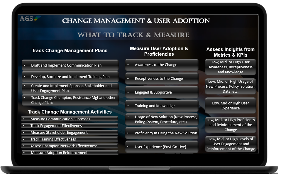 Organizational change management KPI metrics to measure