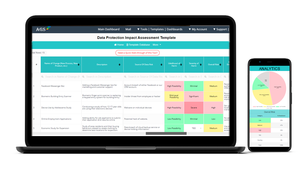 Data Protection Impact Assessment Template