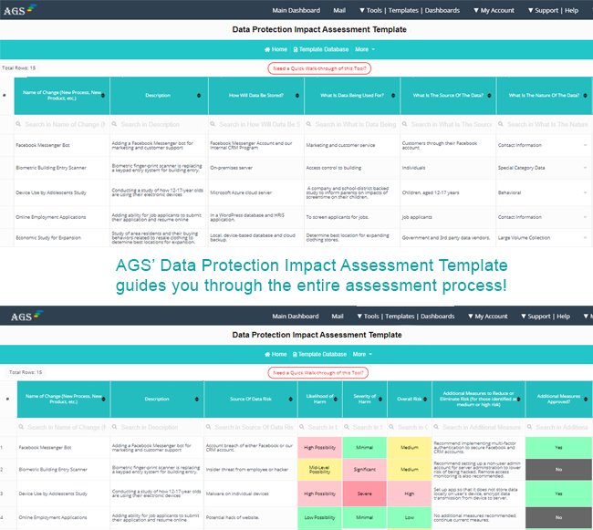 Data Protection Impact Assessment Toolkit