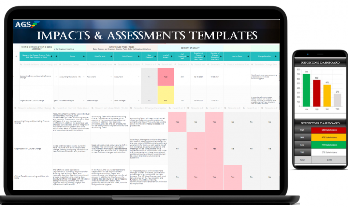 Change Impacts Organizational Asessement Excel Templates