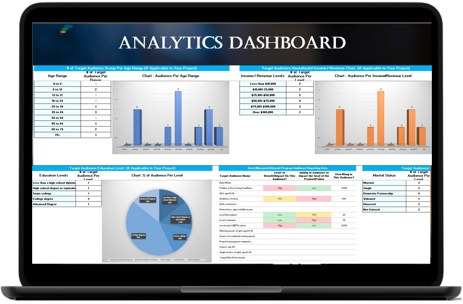 Change Management Audience Assessments - Dashboard-min