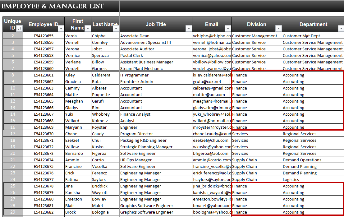 Employee-and-Manager-List-Target-Group-Analysis