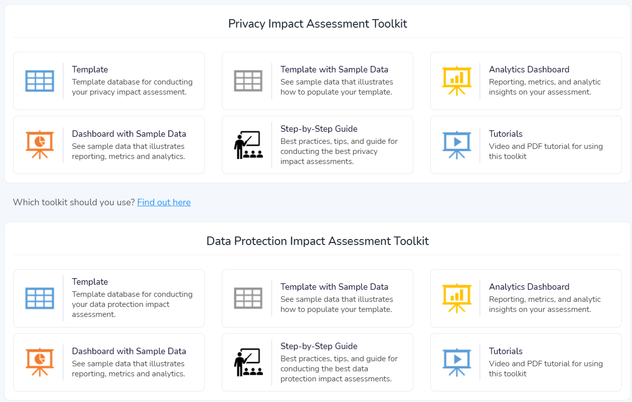Social Impacts, Economics, Privacy and Data Impacts Assessment Templates
