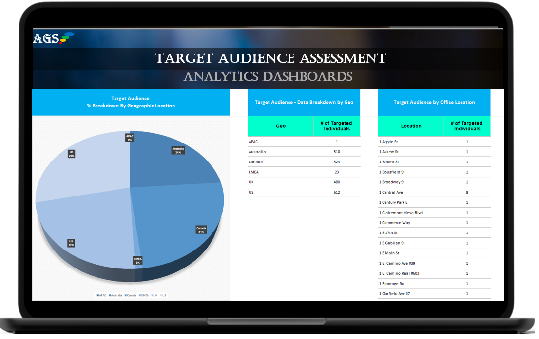 Software for Target Audience Analysis