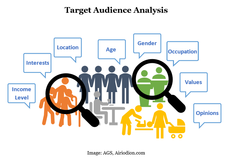 Target Audience Analysis Template - Excel