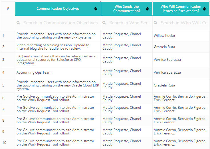 Best communications strategy template