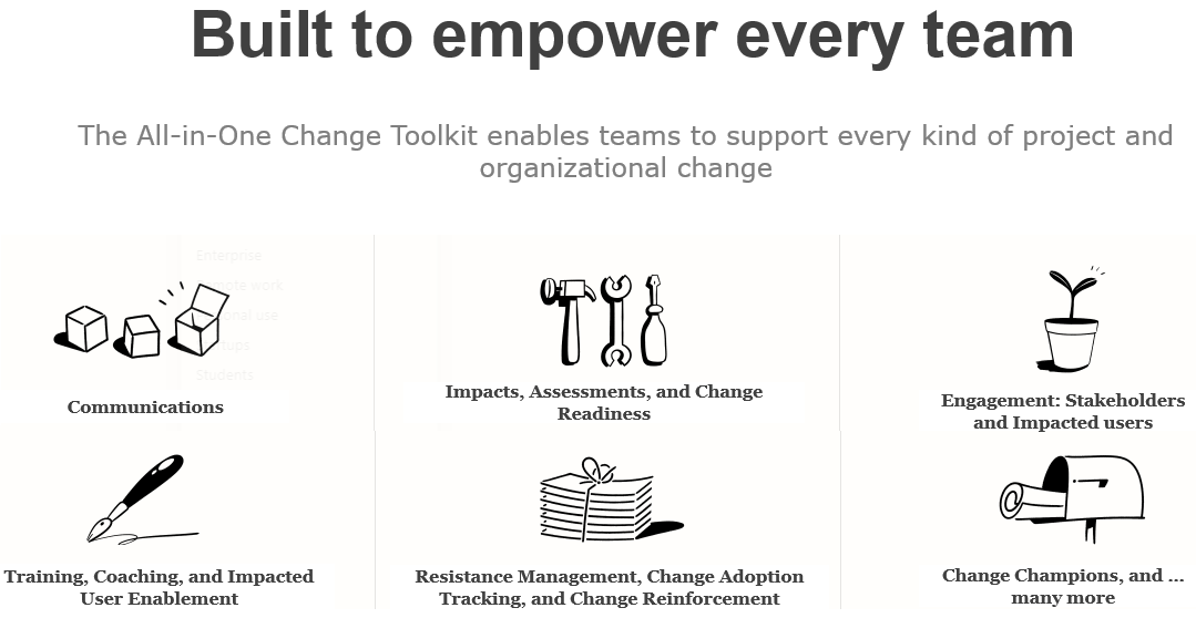 All-in-One Change Toolkit enables teams to support every kind of project and organizational change