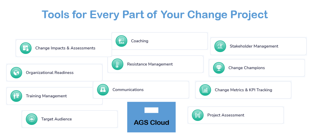 Tools for Every Part of a Change Management Project