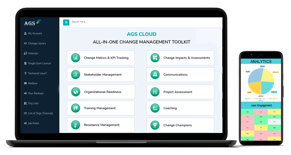 All-in-One Organizational Change Management Tools