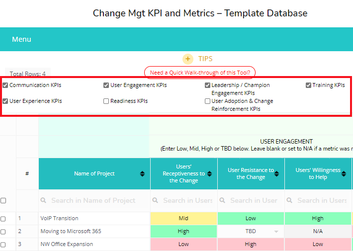 Organizational change management user adoption dashboard and template