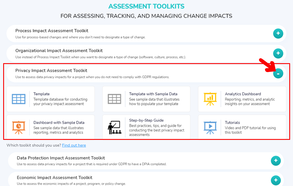 Opening the Privacy Impact Assessment Tool
