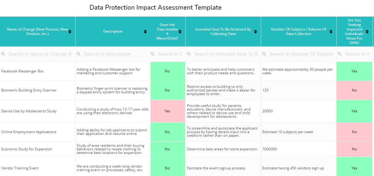 DPIA Template for GDPR