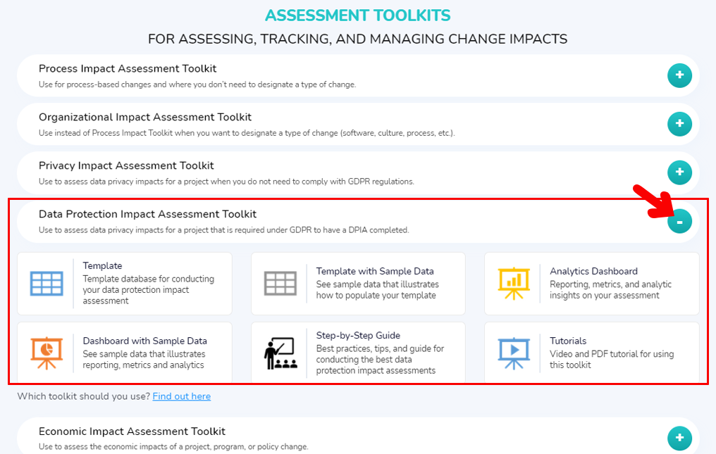 How to Find DPIA Template